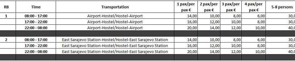 sarajevo hostel How to find us transfer